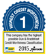 Logo Highest credit worthiness Bisnode 2015